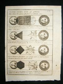 Astronomy: The Earth is Round, 1711 Copper Plate. Moll
